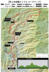 北郷トレランロングマップ